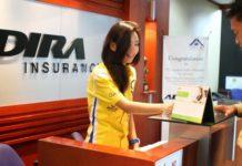 Biaya Asuransi Motor